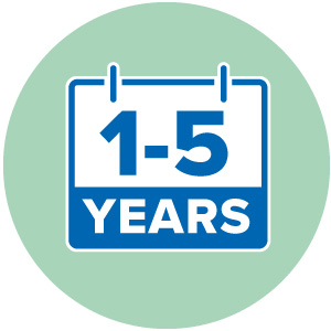 financing icon 1 to 5 years low interest financing