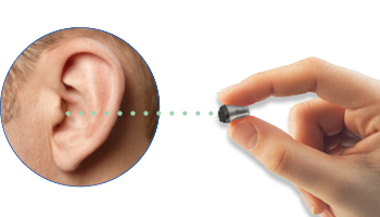a in-the-ear hearing aid being held by a hand with a line that directs to what the hearing aid looks like in the ear