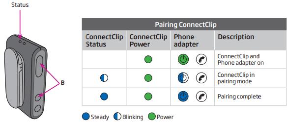 connectclip-pairing-chart