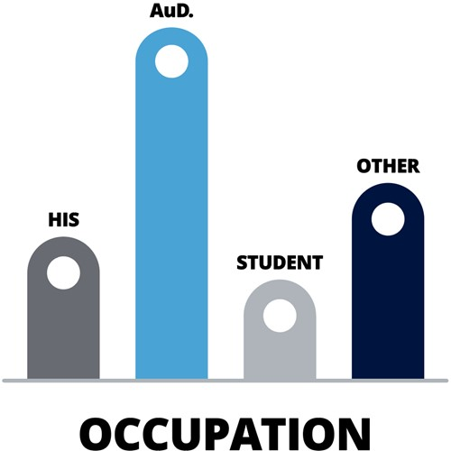 gsi-advance-occupation-infographic