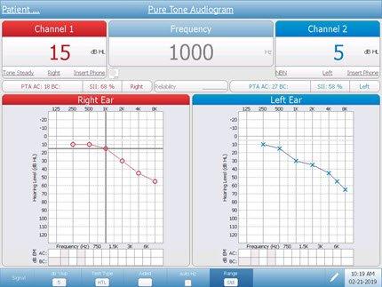Pure Tone Audiometry Testing Screen