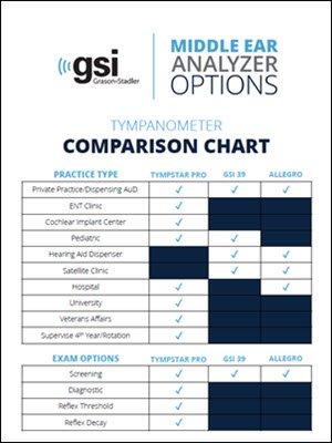tympanometer-comparison-chart-cover
