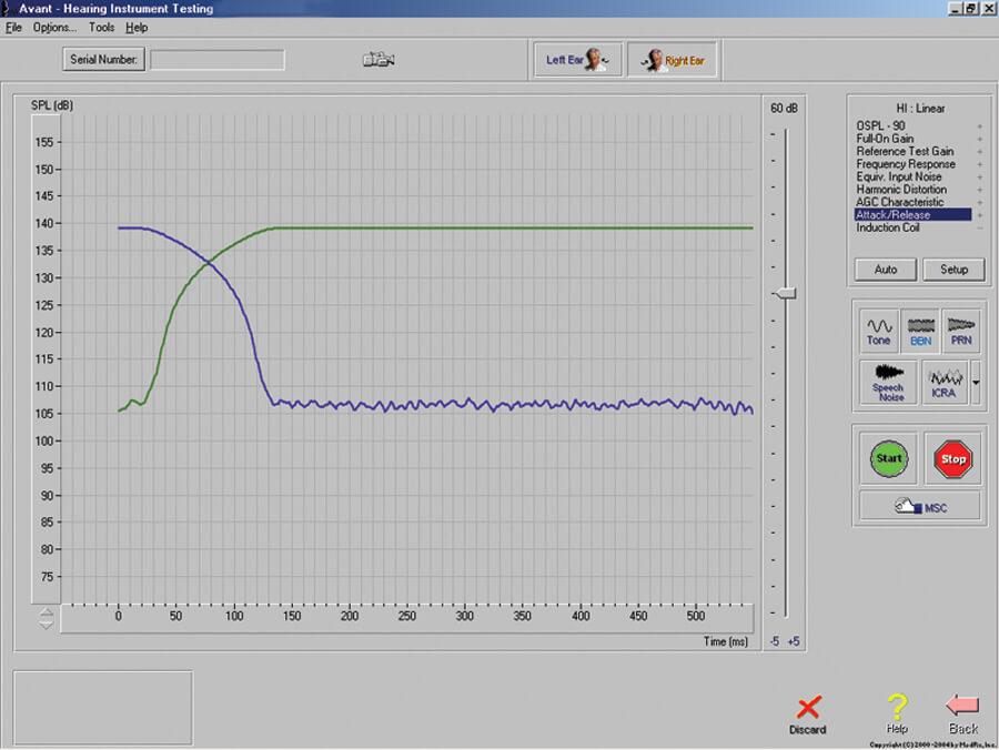 Hearing Instrument Testing