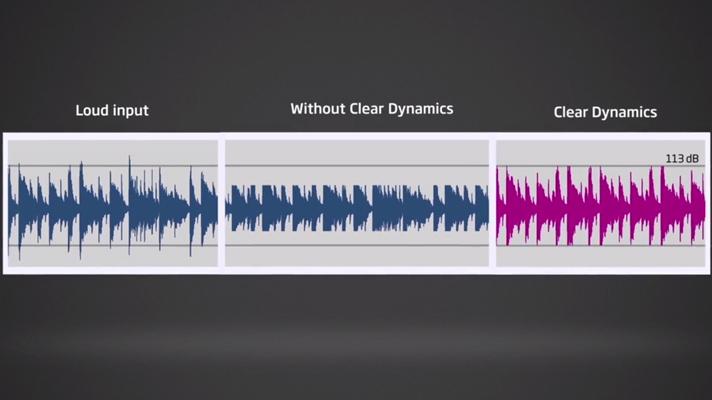 Video Thumbnail Clear Dynamics 712x400