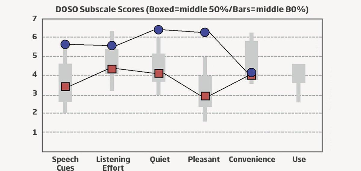 testing-opn-on-discerning-ears-1200x950-figure1a