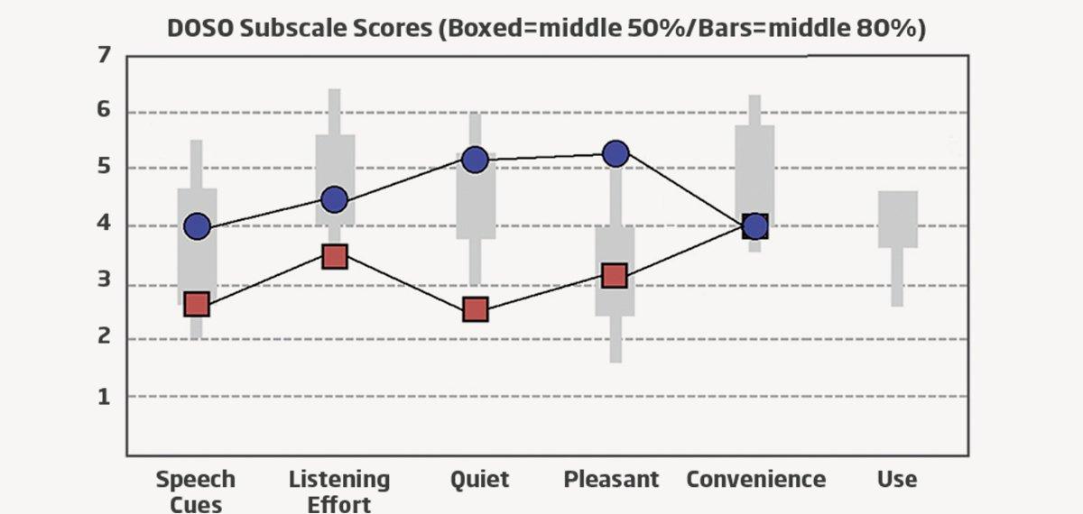 testing-opn-on-discerning-ears-1200x950-figure1b