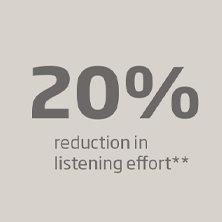 reasearch-20-reduction-listening-222x222