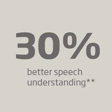 reasearch-30-speech-understanding-222x222