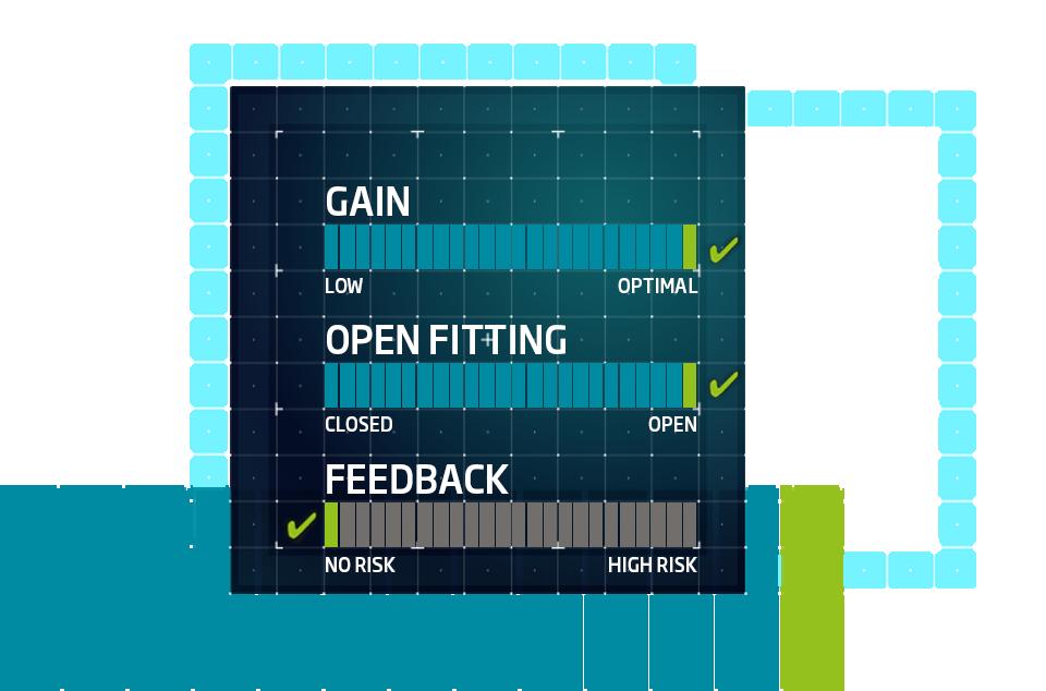 Chart showing OpenSound Optimizer benefits
