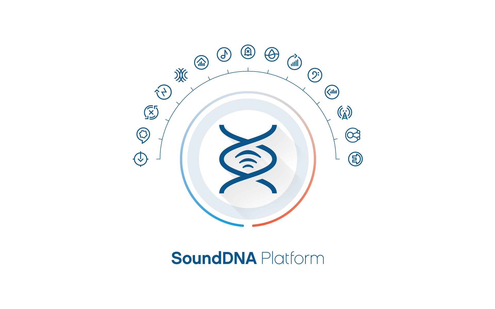 SoundDNA Platform