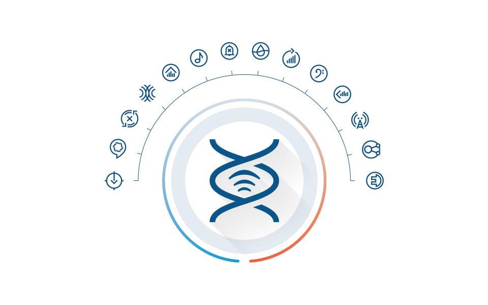 SoundDNA Platform by Sonic