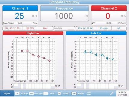 Pello Standard Audiometry Testing Screen